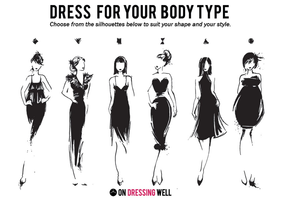 c9de53056f Flatter Your Figure  How to Dress for Your Shape